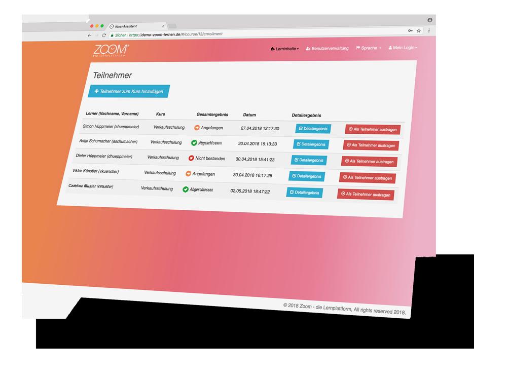 ZOOM – Teilnehmerverwaltung